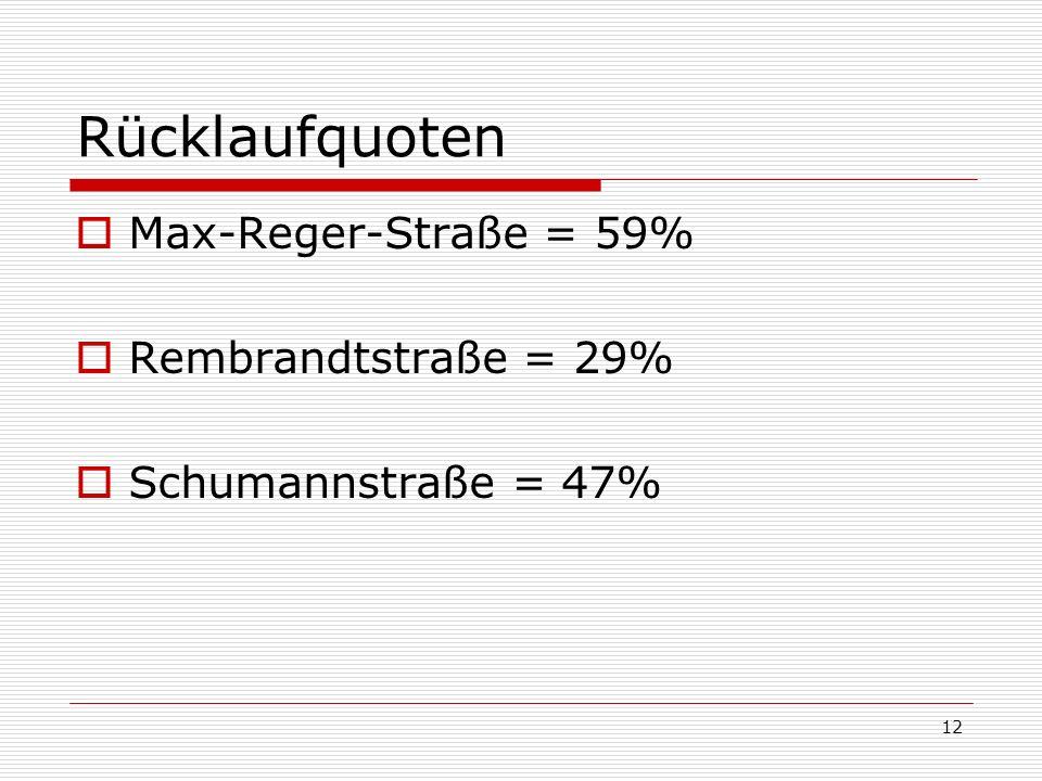 12 Rücklaufquoten Max-Reger-Straße = 59% Rembrandtstraße = 29% Schumannstraße = 47%