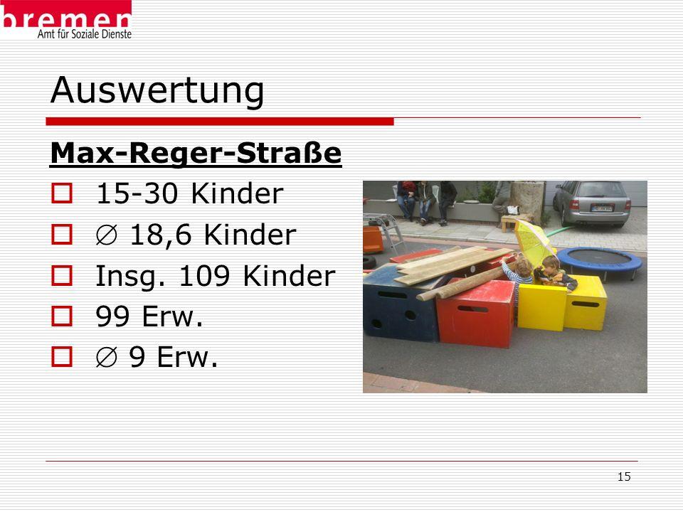 15 Auswertung Max-Reger-Straße 15-30 Kinder 18,6 Kinder Insg. 109 Kinder 99 Erw. 9 Erw.
