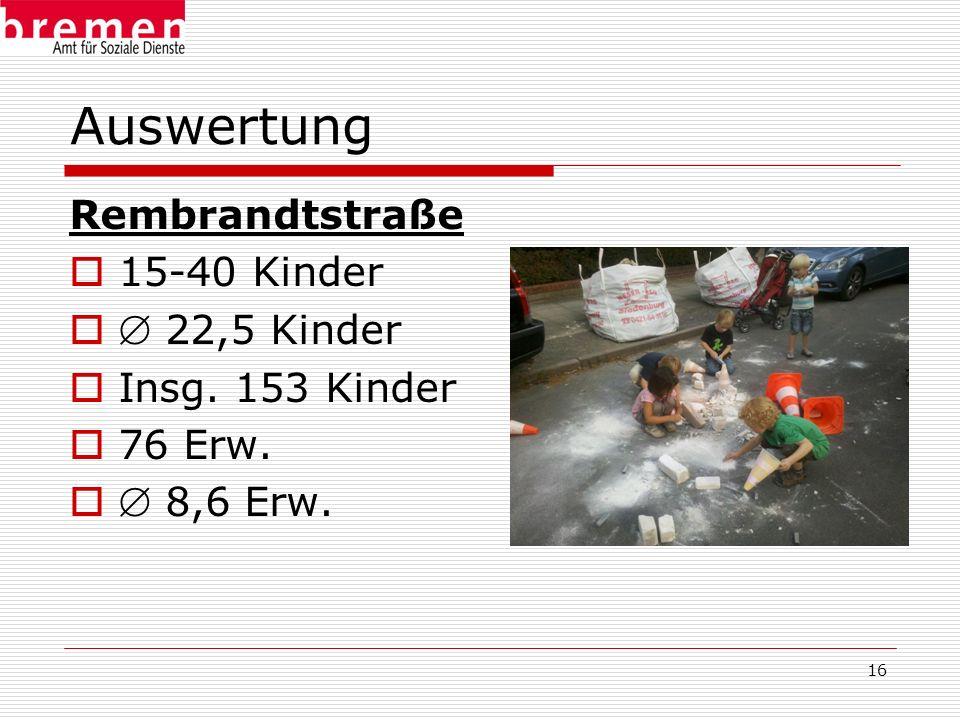 16 Auswertung Rembrandtstraße 15-40 Kinder 22,5 Kinder Insg. 153 Kinder 76 Erw. 8,6 Erw.