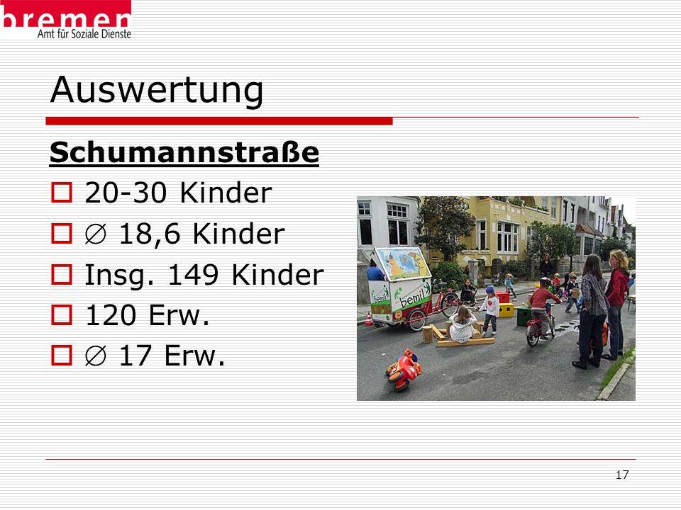 17 Auswertung Schumannstraße 20-30 Kinder 18,6 Kinder Insg. 149 Kinder 120 Erw. 17 Erw.