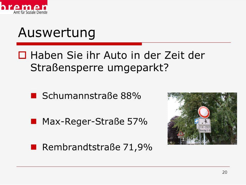 20 Auswertung Haben Sie ihr Auto in der Zeit der Straßensperre umgeparkt? Schumannstraße 88% Max-Reger-Straße 57% Rembrandtstraße 71,9%