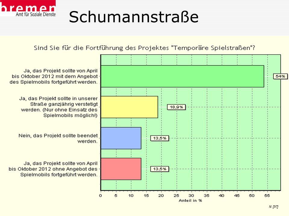 24 Schumannstraße