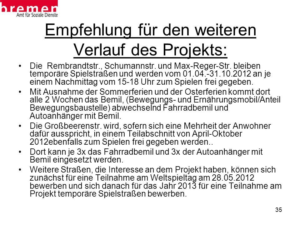 35 Empfehlung für den weiteren Verlauf des Projekts: Die Rembrandtstr., Schumannstr. und Max-Reger-Str. bleiben temporäre Spielstraßen und werden vom