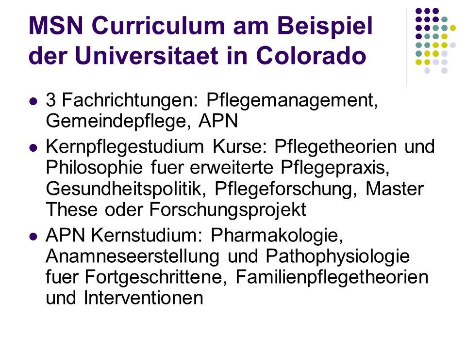 MSN Curriculum am Beispiel der Universitaet in Colorado 3 Fachrichtungen: Pflegemanagement, Gemeindepflege, APN Kernpflegestudium Kurse: Pflegetheorie