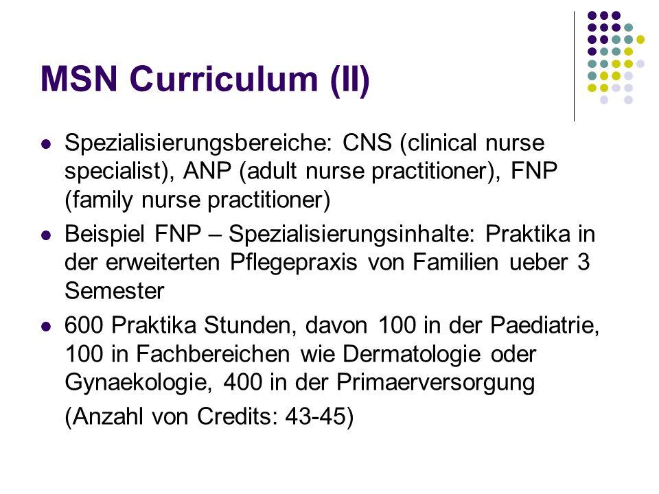 MSN Curriculum (II) Spezialisierungsbereiche: CNS (clinical nurse specialist), ANP (adult nurse practitioner), FNP (family nurse practitioner) Beispie