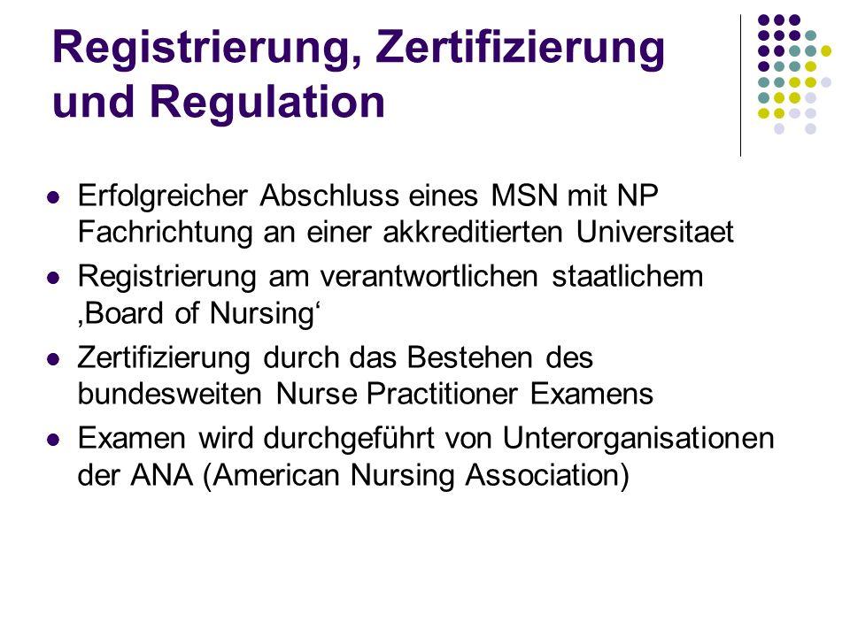 Registrierung, Zertifizierung und Regulation Erfolgreicher Abschluss eines MSN mit NP Fachrichtung an einer akkreditierten Universitaet Registrierung