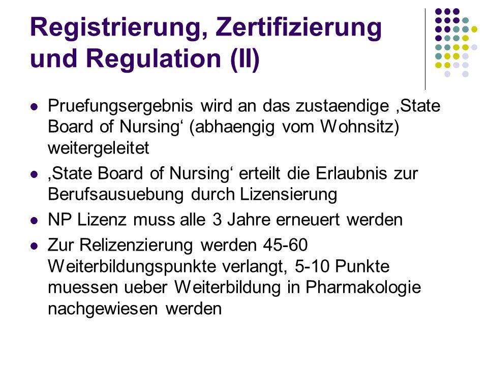 Registrierung, Zertifizierung und Regulation (II) Pruefungsergebnis wird an das zustaendige State Board of Nursing (abhaengig vom Wohnsitz) weitergele