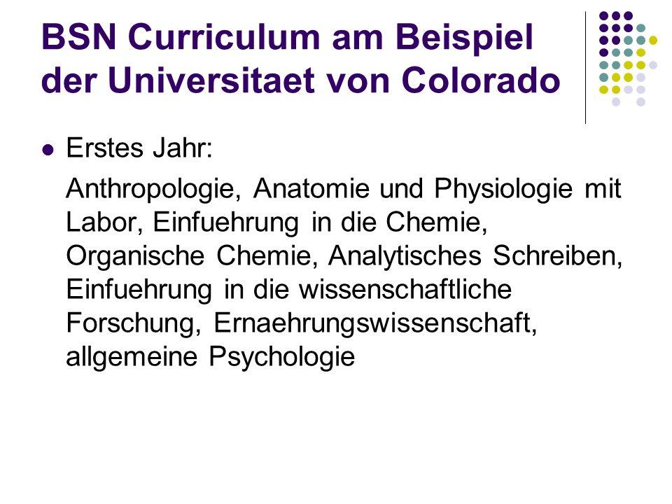 BSN Curriculum am Beispiel der Universitaet von Colorado Erstes Jahr: Anthropologie, Anatomie und Physiologie mit Labor, Einfuehrung in die Chemie, Or