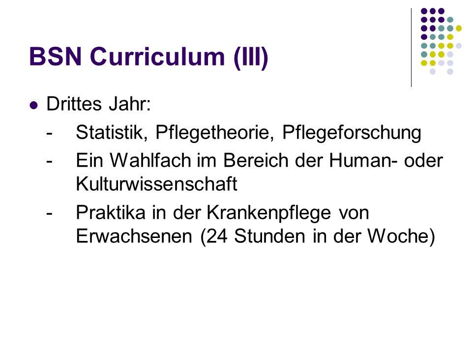 BSN Curricula (IV) Viertes Jahr: -Ein Wahlfach im Bereich der Human- oder Kulturwissenschaften, Ethik, Fuehrung von Menschen -Praktika in der Paediatrie, Frauenheilkunde, Psychiatrie, Intensivpflege, Familien-/Hauspflege -Vorbereitungskurs zum Staatsexamen (Anzahl von Credits: 126)