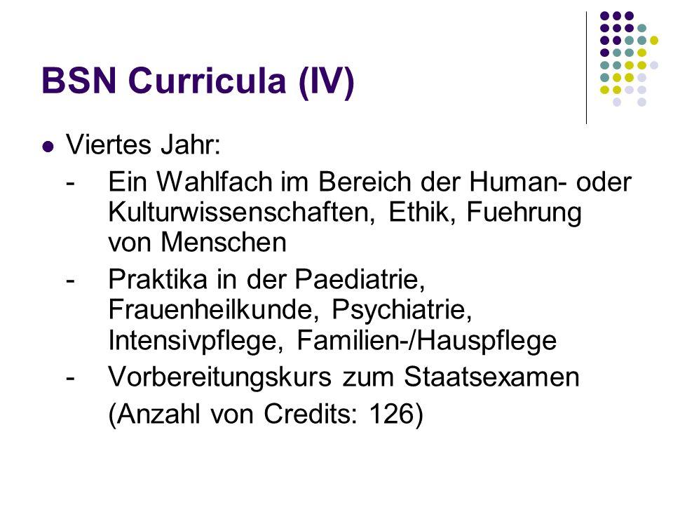 BSN Curricula (IV) Viertes Jahr: -Ein Wahlfach im Bereich der Human- oder Kulturwissenschaften, Ethik, Fuehrung von Menschen -Praktika in der Paediatr
