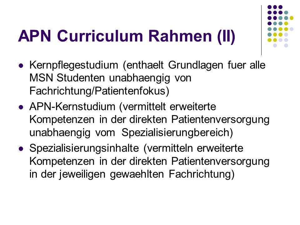 APN Curriculum Rahmen (II) Kernpflegestudium (enthaelt Grundlagen fuer alle MSN Studenten unabhaengig von Fachrichtung/Patientenfokus) APN-Kernstudium