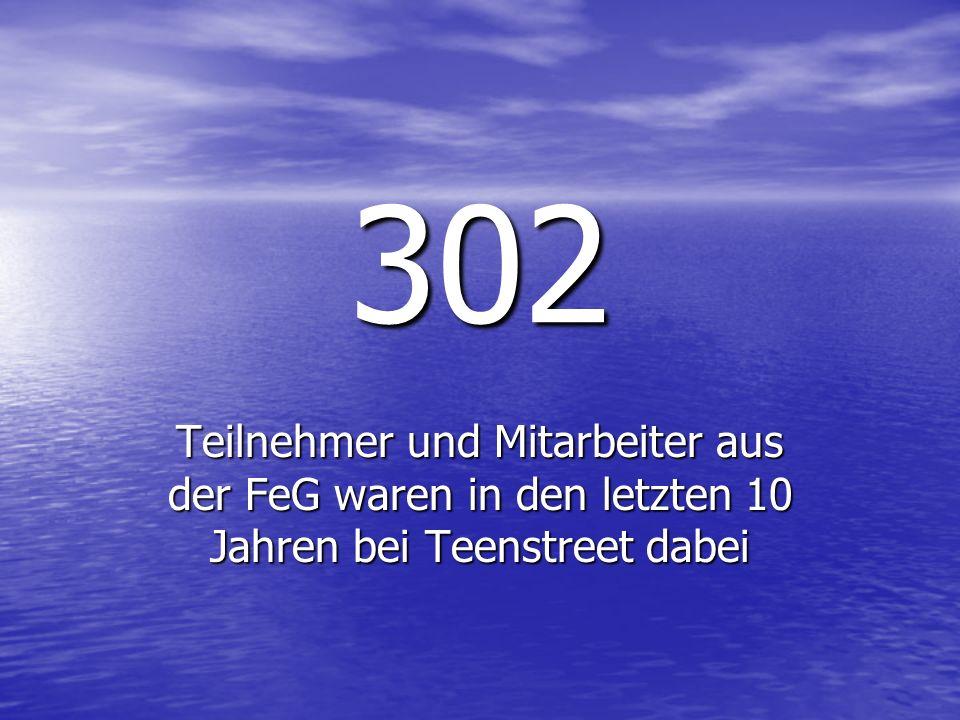 302 Teilnehmer und Mitarbeiter aus der FeG waren in den letzten 10 Jahren bei Teenstreet dabei