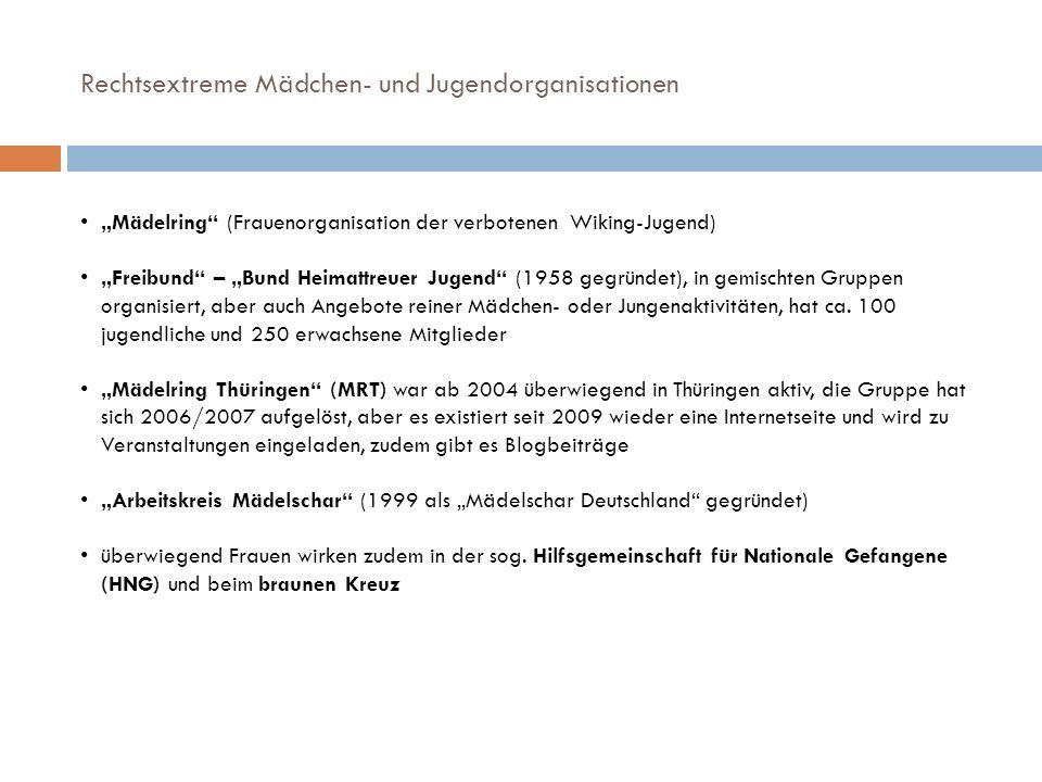 Rechtsextreme Mädchen- und Jugendorganisationen Mädelring (Frauenorganisation der verbotenen Wiking-Jugend) Freibund – Bund Heimattreuer Jugend (1958