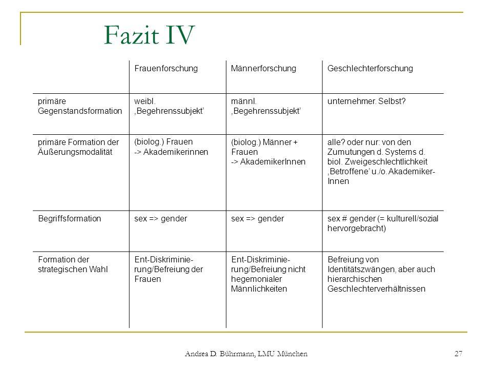 Andrea D. Bührmann, LMU München 27 Fazit IV FrauenforschungMännerforschungGeschlechterforschung primäre Gegenstandsformation weibl. Begehrenssubjekt m