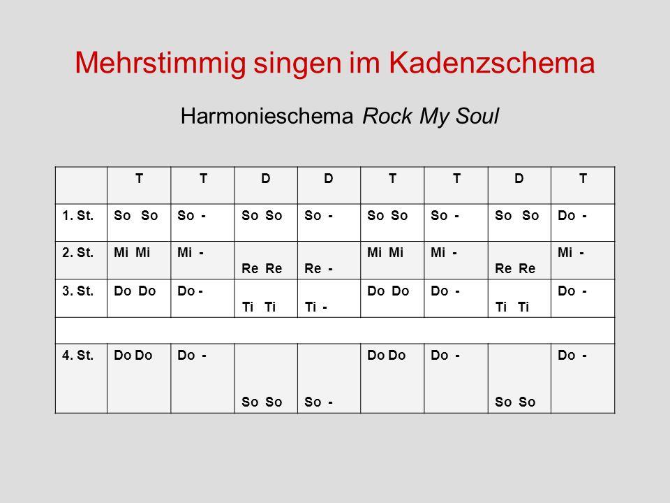 Mehrstimmig singen im Kadenzschema Harmonieschema Rock My Soul TTDDTTDT 1. St.So So -So So -So So -So Do - 2. St.Mi Mi - Re Re - Mi Mi - Re Mi - 3. St