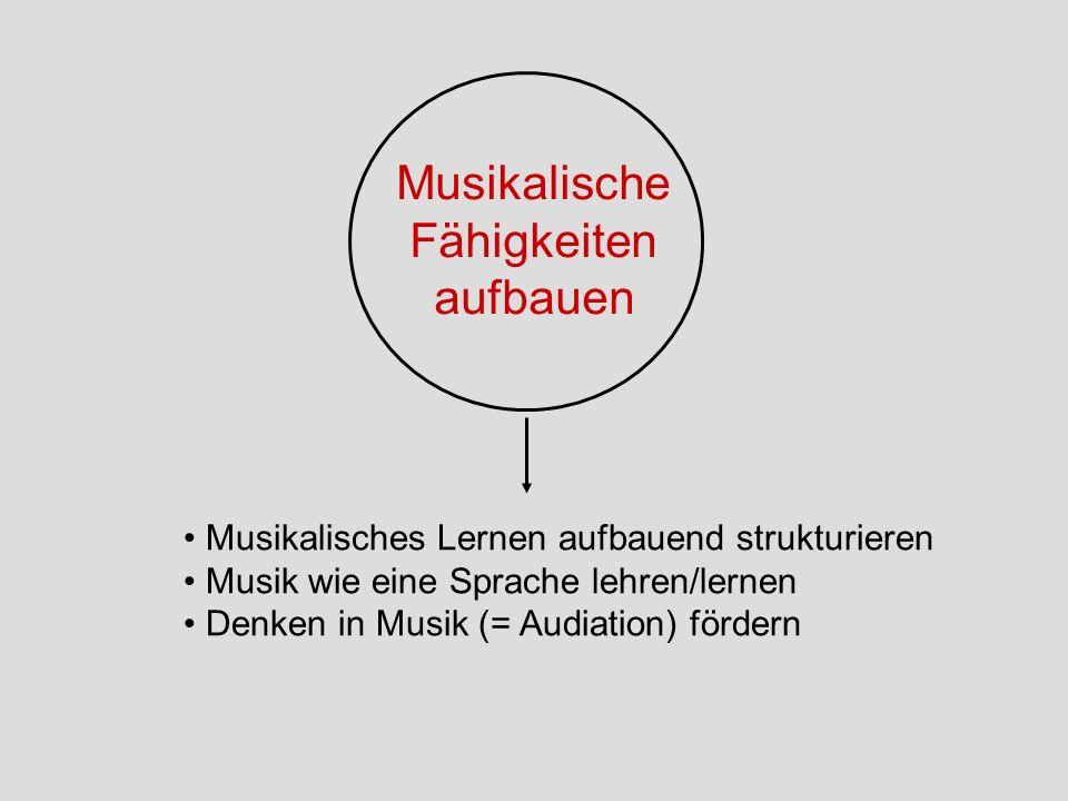 Musikalisches Lernen aufbauend strukturieren Musik wie eine Sprache lehren/lernen Denken in Musik (= Audiation) fördern