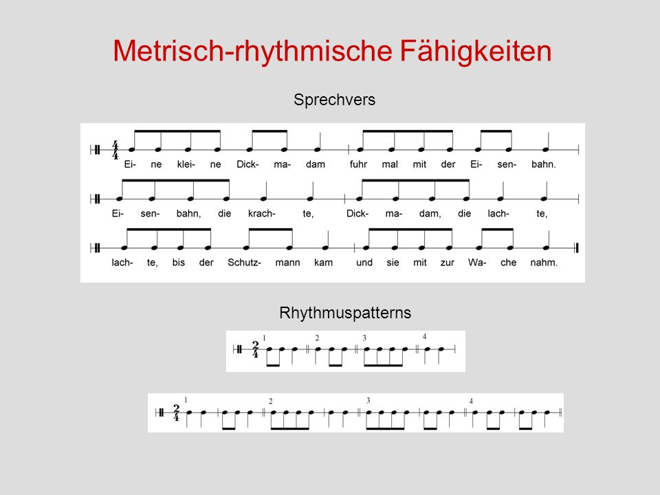 Metrisch-rhythmische Fähigkeiten Rhythmuspatterns Sprechvers