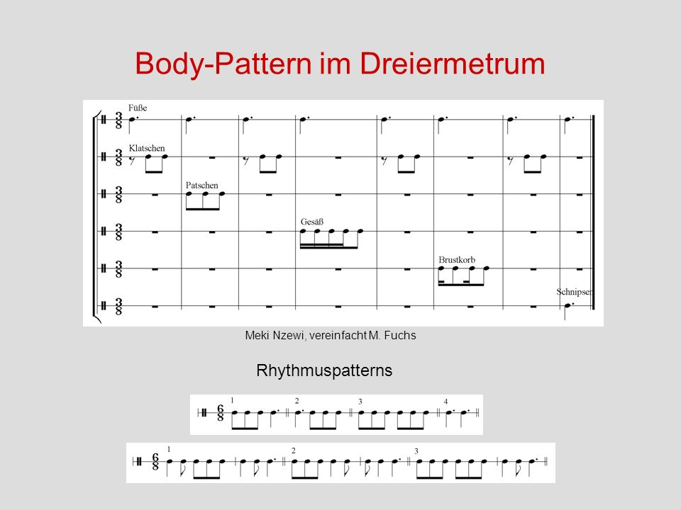 Body-Pattern im Dreiermetrum Meki Nzewi, vereinfacht M. Fuchs Rhythmuspatterns