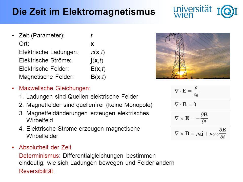 Die Zeit im Elektromagnetismus Zeit (Parameter): t Ort:x Elektrische Ladungen: (x,t) Elektrische Ströme: j(x,t) Elektrische Felder: E(x,t) Magnetische