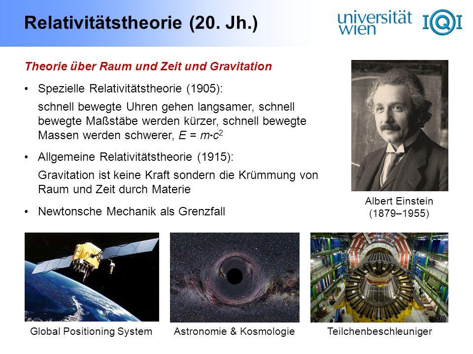 Relativitätstheorie (20. Jh.) Theorie über Raum und Zeit und Gravitation Spezielle Relativitätstheorie (1905): schnell bewegte Uhren gehen langsamer,