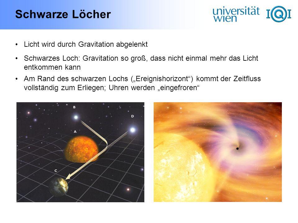 Schwarze Löcher Licht wird durch Gravitation abgelenkt Schwarzes Loch: Gravitation so groß, dass nicht einmal mehr das Licht entkommen kann Am Rand de