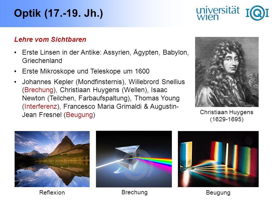 Elektrodynamik (17.-19.