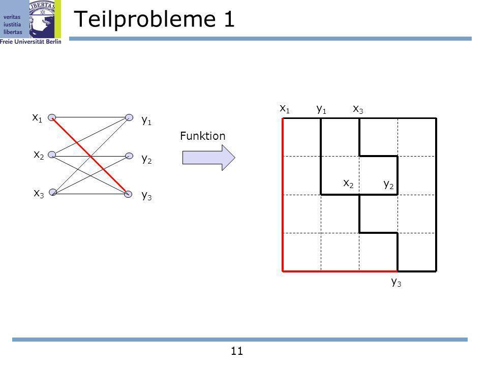11 Teilprobleme 1 x1x1 x2x2 x3x3 y1y1 y2y2 y3y3 Funktion x2x2 y2y2 y3y3 x1x1 y1y1 x3x3
