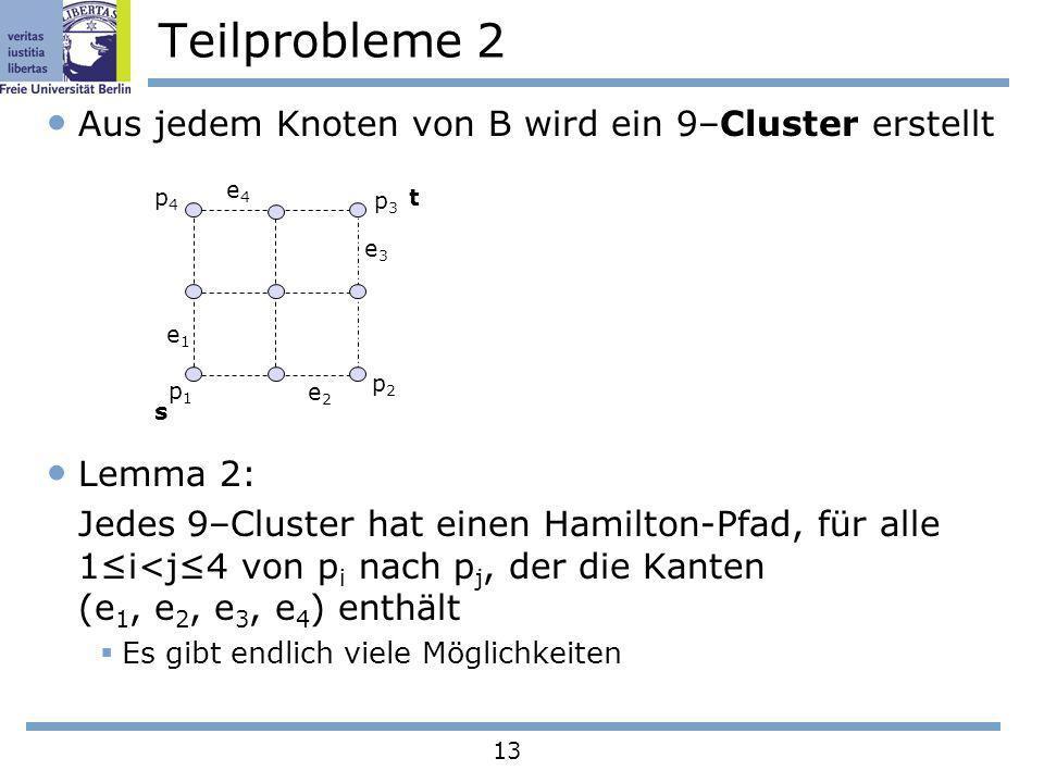 13 Teilprobleme 2 Aus jedem Knoten von B wird ein 9–Cluster erstellt Lemma 2: Jedes 9–Cluster hat einen Hamilton-Pfad, für alle 1i<j4 von p i nach p j