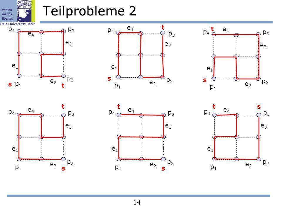 14 Teilprobleme 2 e1e1 e2e2 e3e3 e4e4 p1p1 p2p2 p3p3 p4p4 s t e1e1 e2e2 e3e3 e4e4 p1p1 p2p2 p3p3 p4p4 s t e1e1 e2e2 e3e3 e4e4 p1p1 p2p2 p3p3 p4p4 s t