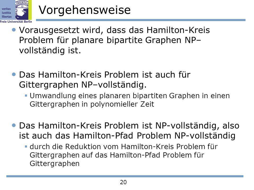 20 Vorgehensweise Vorausgesetzt wird, dass das Hamilton-Kreis Problem für planare bipartite Graphen NP– vollständig ist. Das Hamilton-Kreis Problem is
