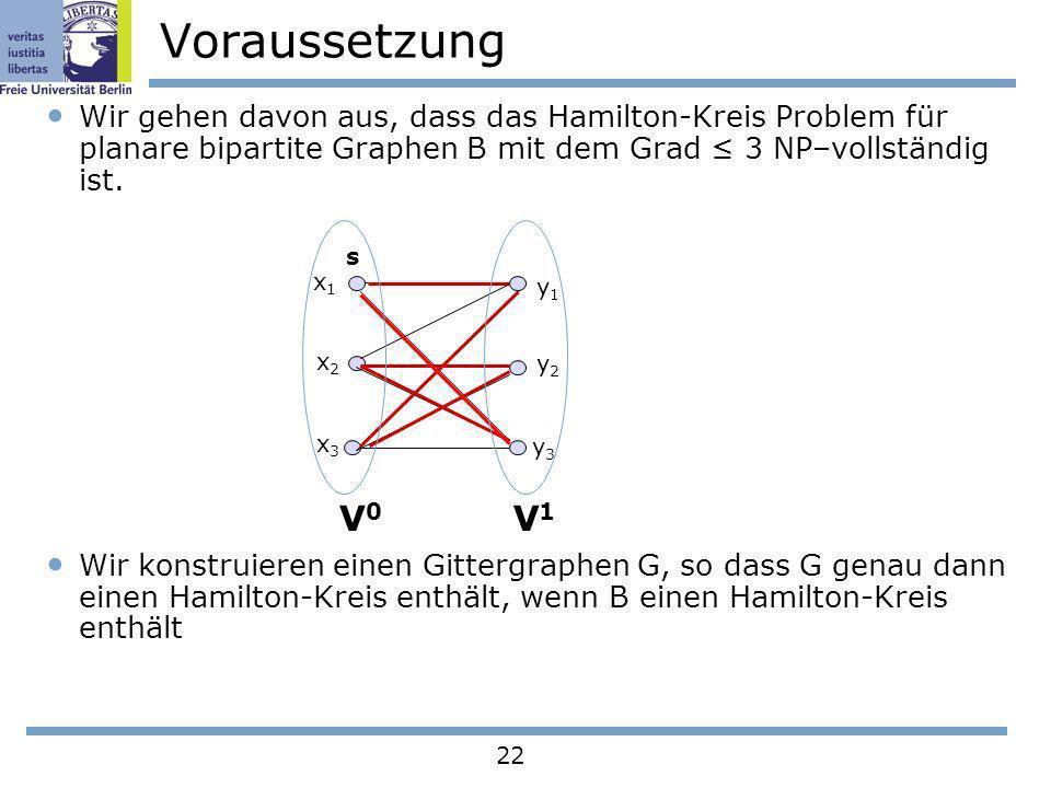 22 Voraussetzung Wir gehen davon aus, dass das Hamilton-Kreis Problem für planare bipartite Graphen B mit dem Grad 3 NP–vollständig ist. Wir konstruie