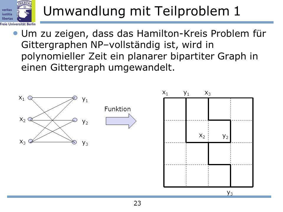 23 Umwandlung mit Teilproblem 1 Um zu zeigen, dass das Hamilton-Kreis Problem für Gittergraphen NP–vollständig ist, wird in polynomieller Zeit ein pla