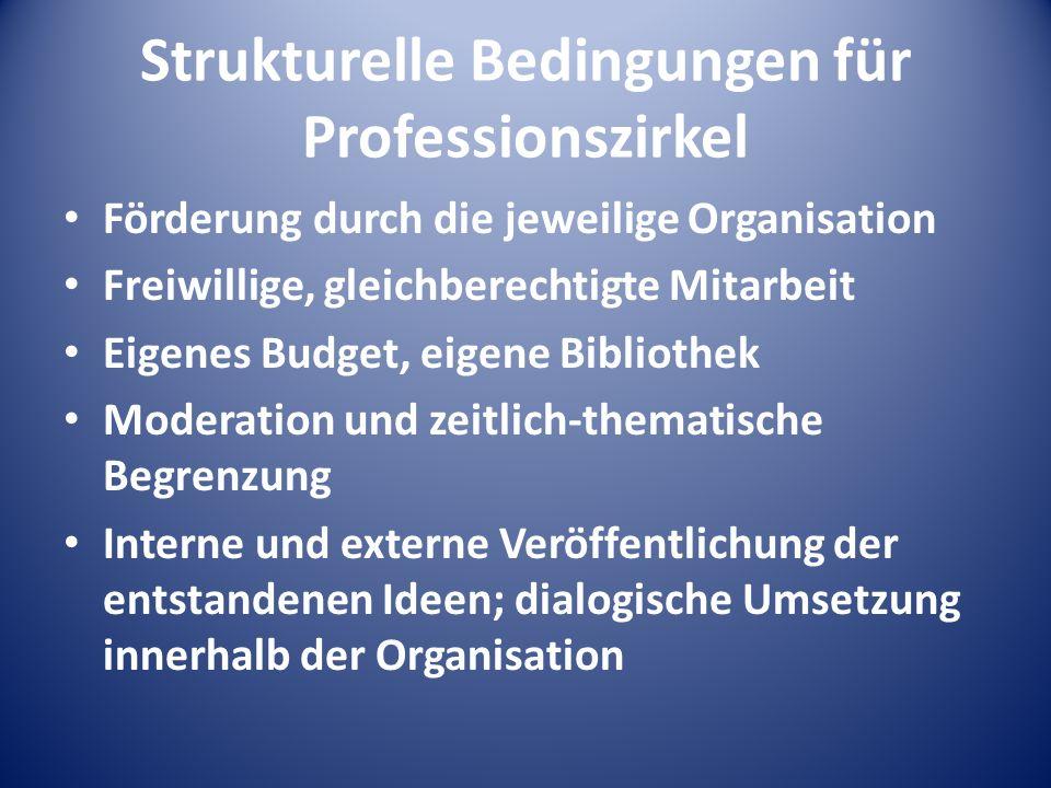 Strukturelle Bedingungen für Professionszirkel Förderung durch die jeweilige Organisation Freiwillige, gleichberechtigte Mitarbeit Eigenes Budget, eig