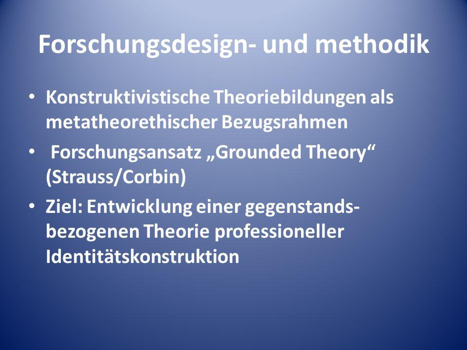 Forschungsdesign- und methodik Konstruktivistische Theoriebildungen als metatheorethischer Bezugsrahmen Forschungsansatz Grounded Theory (Strauss/Corb