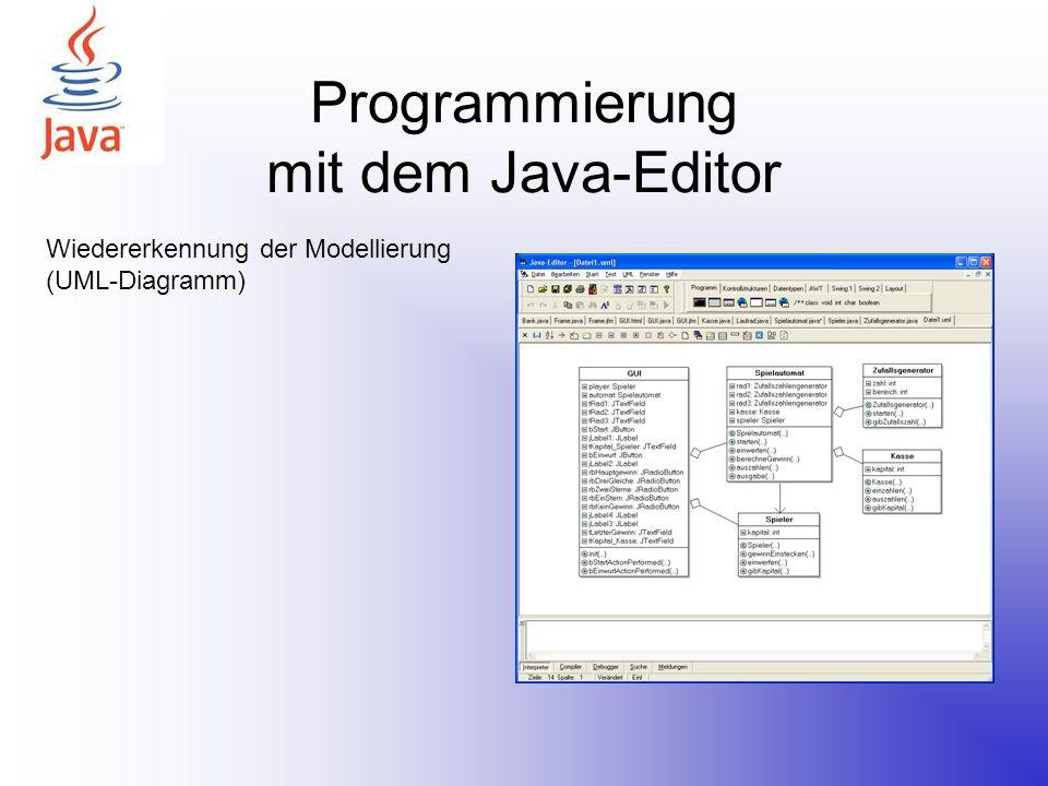 Programmierung mit dem Java-Editor Wiedererkennung der Modellierung (UML-Diagramm)