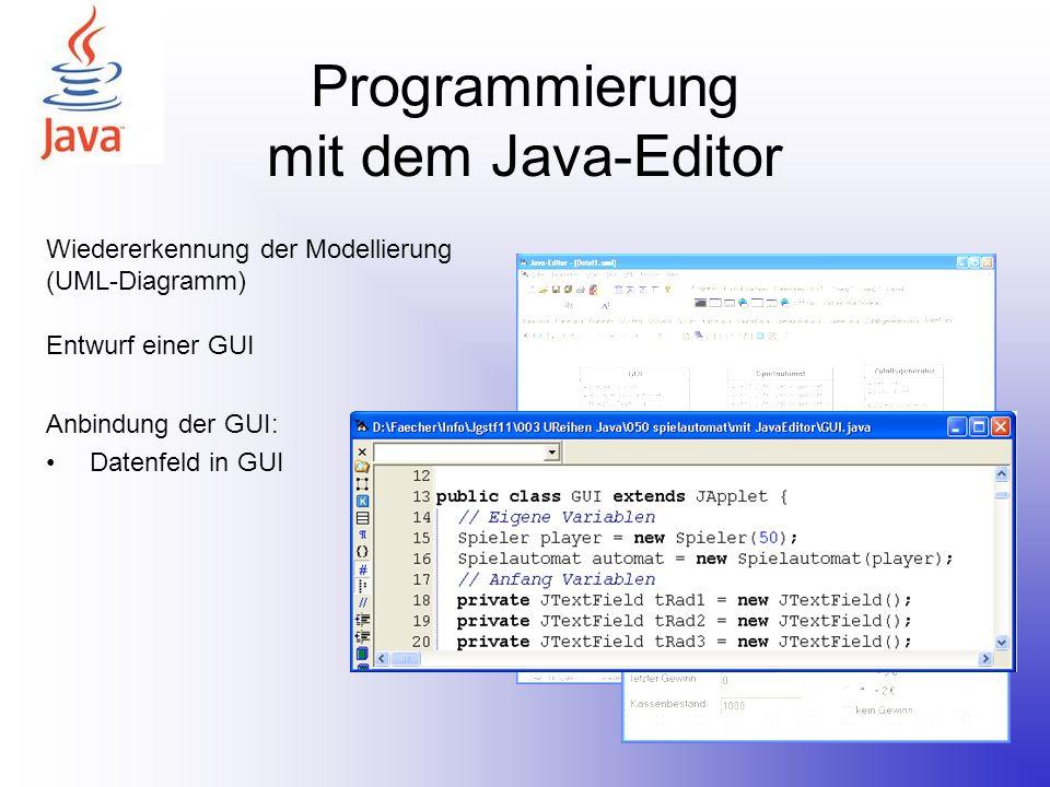 Programmierung mit dem Java-Editor Wiedererkennung der Modellierung (UML-Diagramm) Entwurf einer GUI Anbindung der GUI: Datenfeld in GUI
