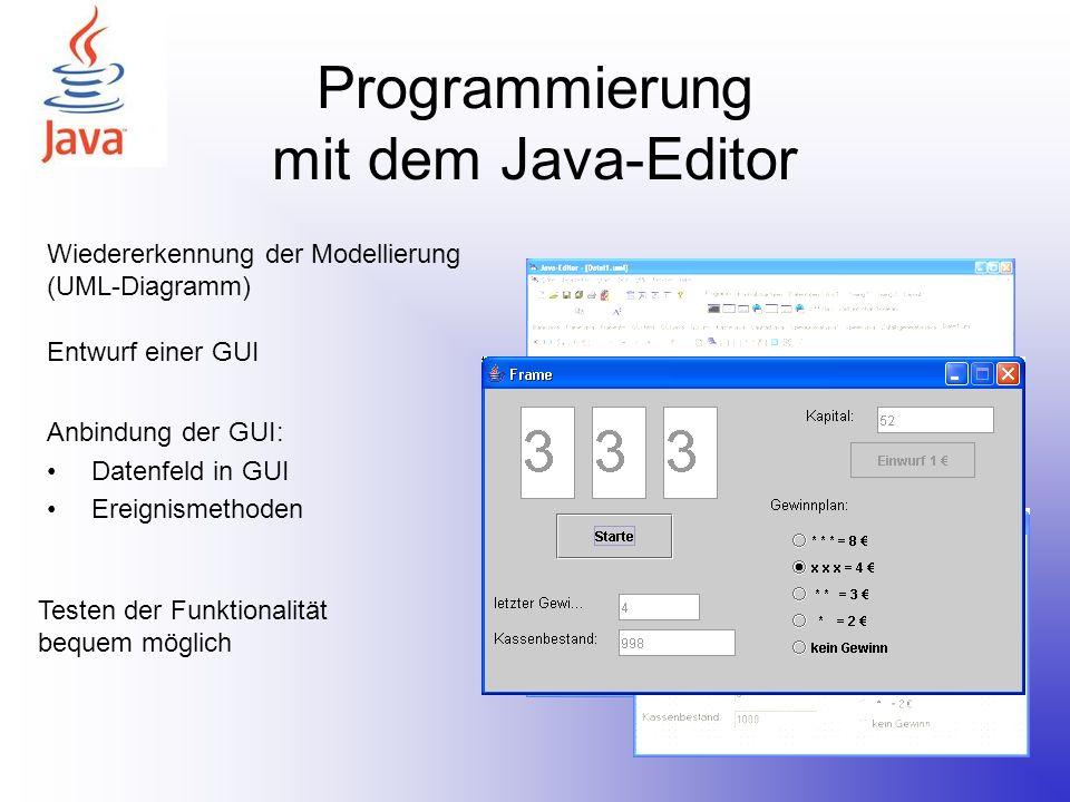 Programmierung mit dem Java-Editor Wiedererkennung der Modellierung (UML-Diagramm) Entwurf einer GUI Anbindung der GUI: Datenfeld in GUI Ereignismetho