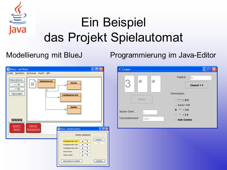 Modellierung mit BlueJ Beteiligte Klassen: Kasse und Zufallsgenerator (Aggregation) Spieler (Assoziation) Objekte verwenden Datenfelder inspizieren Methodenaufrufe Objekte erzeugen Einfache Konsolenausgaben Übersichtlicher Quelltext!