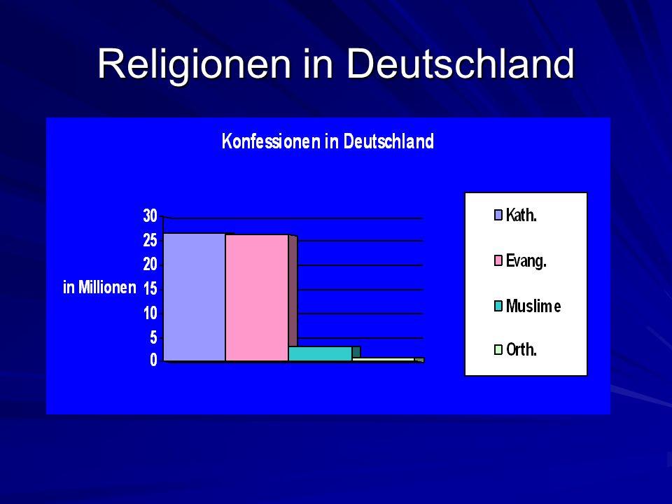 Katholisch und Evangelisch Absoluter Hauptteil der Bevölkerung Glaube an die Bibel Unterschiede im Glauben Spaltung durch Martin Luther