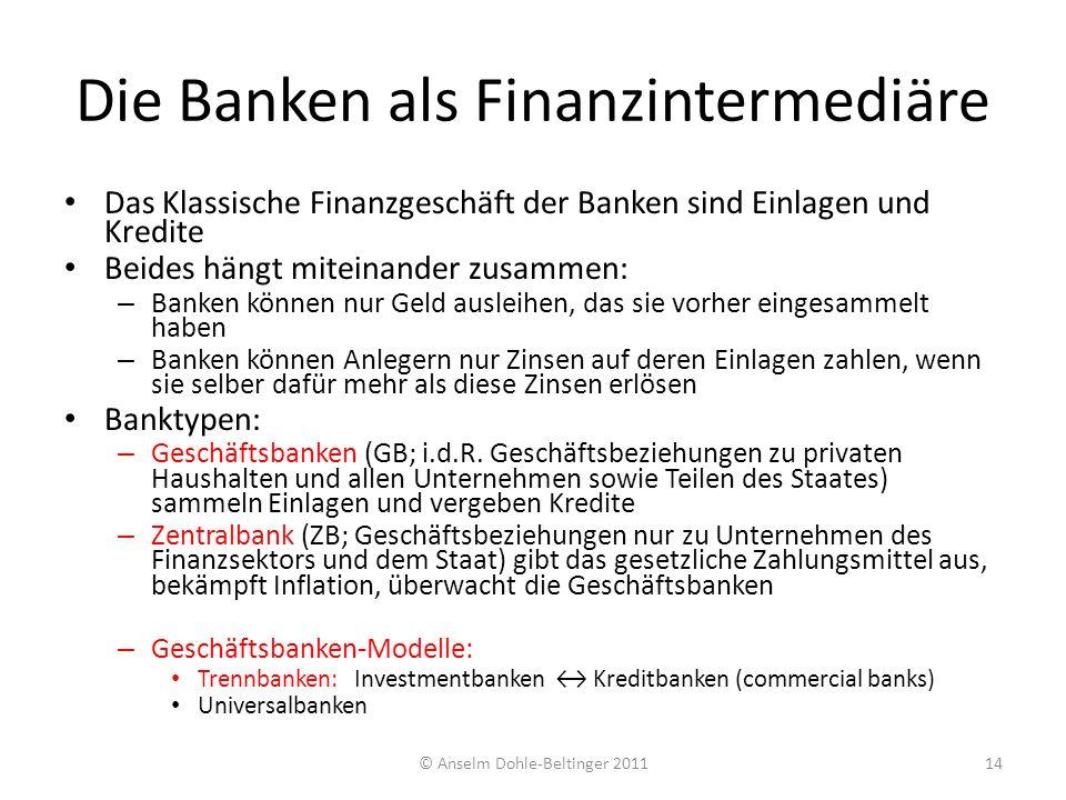 Die Banken als Finanzintermediäre Das Klassische Finanzgeschäft der Banken sind Einlagen und Kredite Beides hängt miteinander zusammen: – Banken könne
