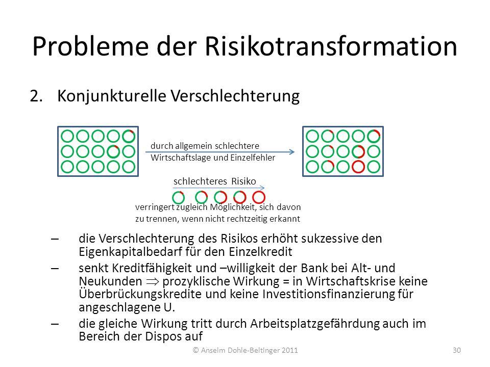 Probleme der Risikotransformation 2.Konjunkturelle Verschlechterung – die Verschlechterung des Risikos erhöht sukzessive den Eigenkapitalbedarf für de