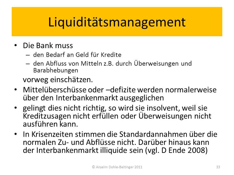 Liquiditätsmanagement Die Bank muss – den Bedarf an Geld für Kredite – den Abfluss von Mitteln z.B. durch Überweisungen und Barabhebungen vorweg einsc