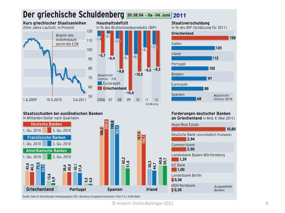7 Kredite an Kreditnehmer in europäischen Risikostaaten lt.