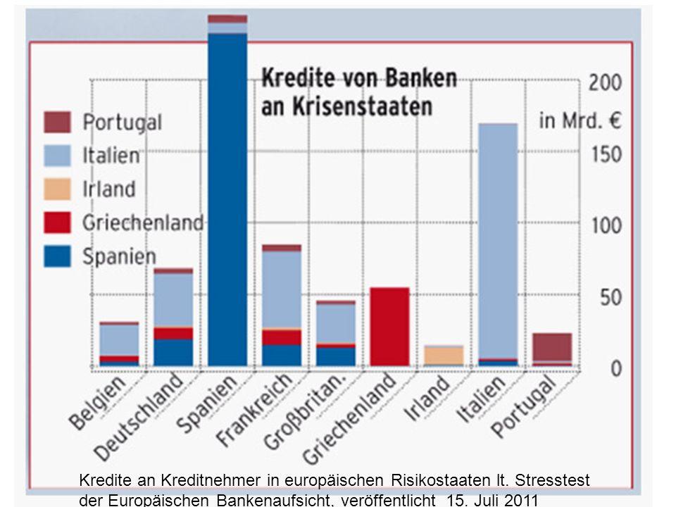 7 Kredite an Kreditnehmer in europäischen Risikostaaten lt. Stresstest der Europäischen Bankenaufsicht, veröffentlicht 15. Juli 2011