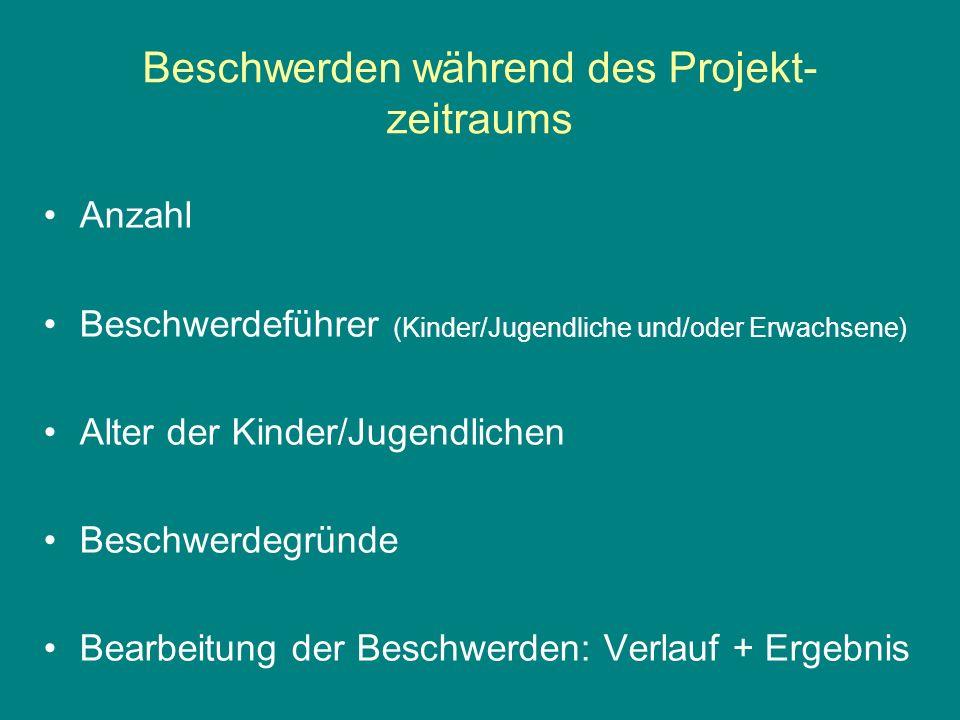 Beschwerden während des Projekt- zeitraums Anzahl Beschwerdeführer (Kinder/Jugendliche und/oder Erwachsene) Alter der Kinder/Jugendlichen Beschwerdegr