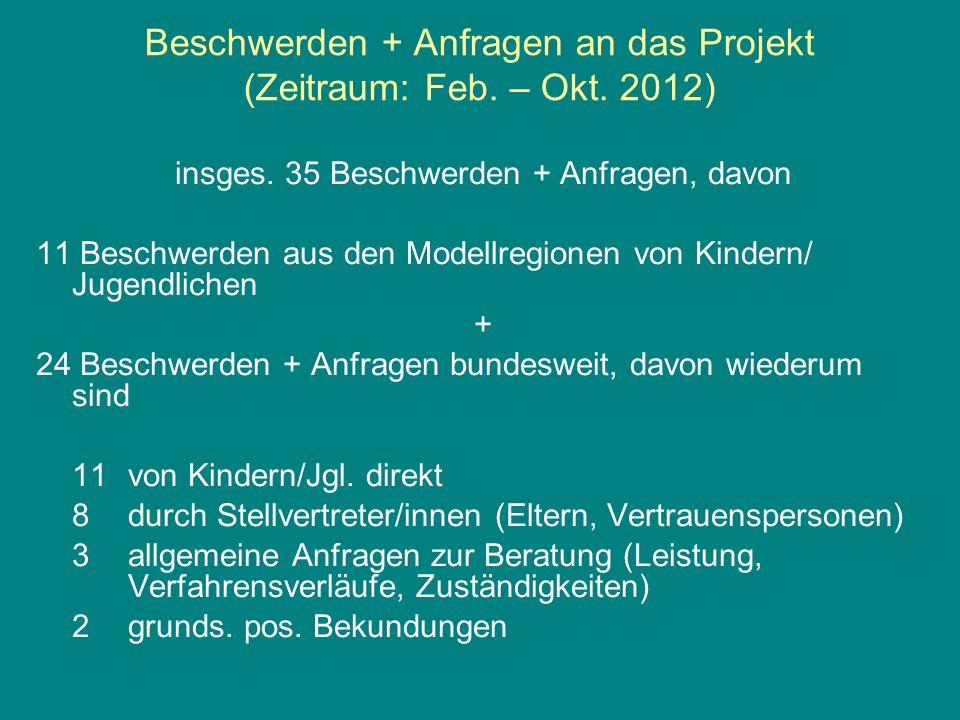 Beschwerden + Anfragen an das Projekt (Zeitraum: Feb. – Okt. 2012) insges. 35 Beschwerden + Anfragen, davon 11 Beschwerden aus den Modellregionen von