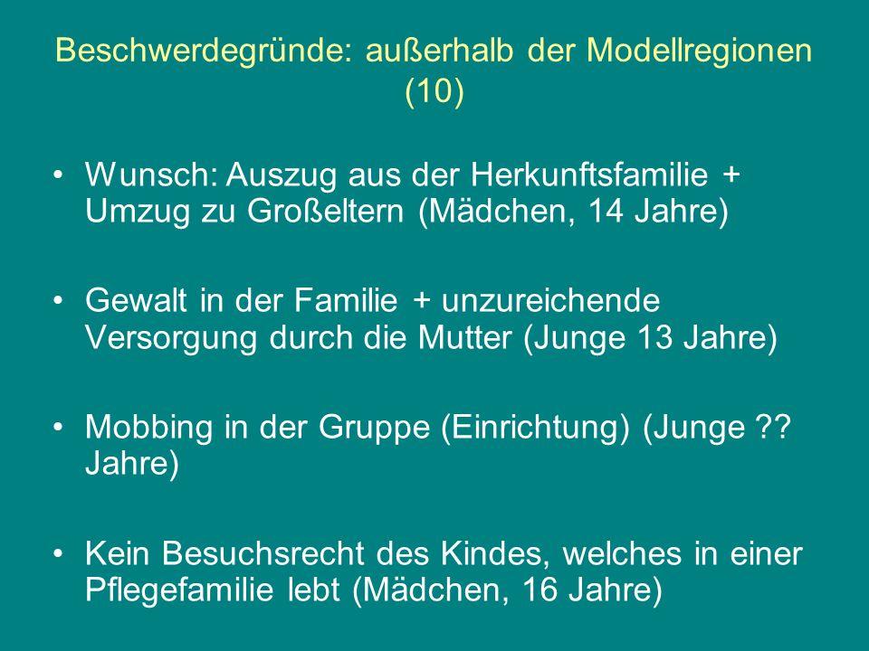 Beschwerdegründe: außerhalb der Modellregionen (10) Wunsch: Auszug aus der Herkunftsfamilie + Umzug zu Großeltern (Mädchen, 14 Jahre) Gewalt in der Fa