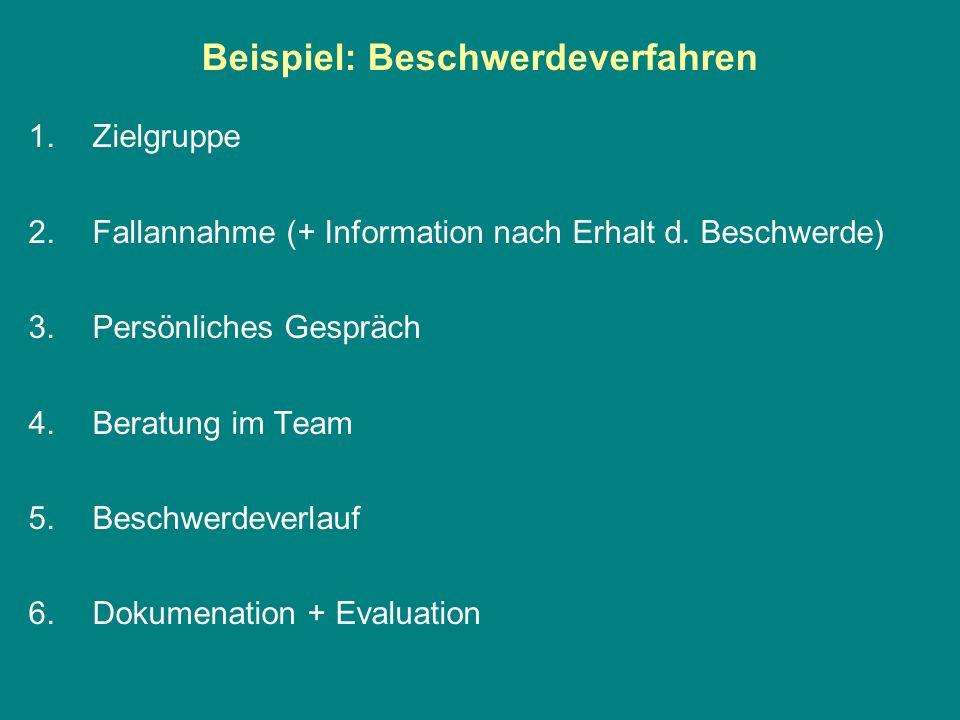 Beispiel: Beschwerdeverfahren 1.Zielgruppe 2.Fallannahme (+ Information nach Erhalt d. Beschwerde) 3.Persönliches Gespräch 4.Beratung im Team 5.Beschw
