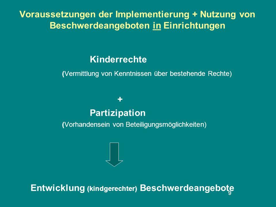 Voraussetzungen der Implementierung + Nutzung von Beschwerdeangeboten in Einrichtungen Kinderrechte (Vermittlung von Kenntnissen über bestehende Recht