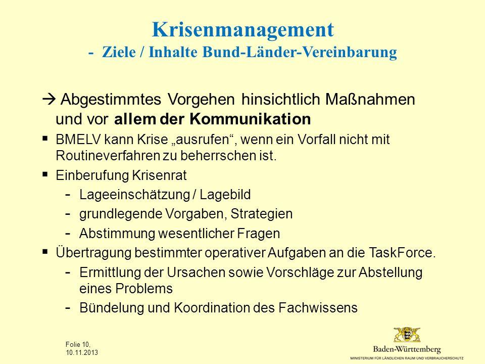 Krisenmanagement - Ziele / Inhalte Bund-Länder-Vereinbarung Abgestimmtes Vorgehen hinsichtlich Maßnahmen und vor allem der Kommunikation BMELV kann Kr